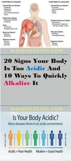 Read This Article to get familiar with this 20 Signs That Your Body needs to be Alkalized..
