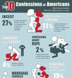 Confessions Site Reveals the Most Disturbing American Secrets
