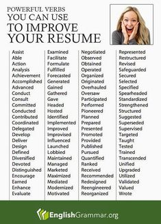 Resume skills list: Learn the best Writing, Interview, Products, Letters, Articles, Cv Template Ideas & Words Tips from www.resumedownloads.net Website.