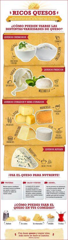 17 Datos gráficos sobre comidas que todo el mundo necesita en su vida