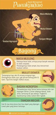 Bagong Infogrphic #warisanpunakawan #punakawan #heritage #wayang #wayangkulit #budaya #culture #puppet #shadowpappet #semar #gareng #petruk #bagong #indonesia #jogja #kampanyebudaya #budayaindonesia #wayangheritage #java #infographic #infografis #history #atribut