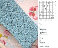 Free knitting chart by linu Knitting Stiches, Knitting Charts, Lace Knitting, Knitting Patterns, Crochet Patterns, Crochet Hat With Brim, Crochet Summer Hats, Crochet Scarf Diagram, Headband Pattern
