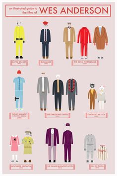 The Films of Wes Anderson poster (alternative movie poster; Grand Budapest, Royal Tenenbaums, Life Aquatic) - The Films of Wes Anderson poster alternative movie poster Wes Anderson Poster, Wes Anderson Style, Wes Anderson Movies, Fantastic Mr Fox, The Royal Tenenbaums, I Love Cinema, Grand Budapest Hotel, Moonrise Kingdom, Life Aquatic