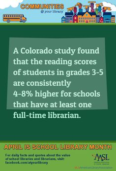 Reason A Colorado study found that the reading scores of students in grades are consistently higher for schools that have at least one full-time librarian. Library Quotes, Library Ideas, Public School, High School, Teacher Librarian, College Library, Youth Programs, Daily Facts, Library Displays