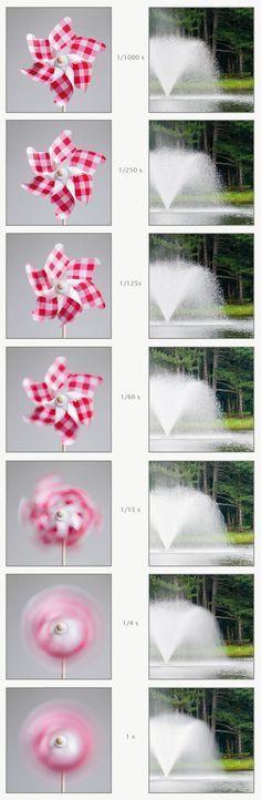 Eine Windmühle und eine Wasserfontäne fotografiert mit verschiedenen Belichtungszeiten.