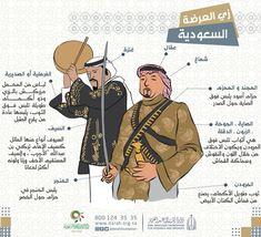 King Salman Saudi Arabia, Saudi Arabia Culture, National Day Saudi, Best Friend Poems, King Abdullah, Digital Art Anime, Twitter Header Photos, Old Photography, Arabic Art