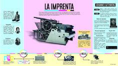 Infografia imprenta Infografia Historia de la imprenta Kevin Diaz Rey Deisy Lopez Betancourt
