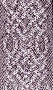 Вязание спицами - араны