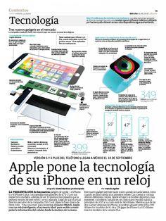 Apple's technology on a watch