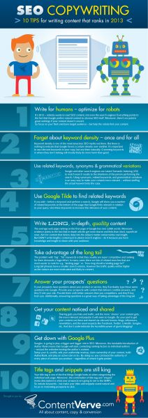 SEO Copywriting – 10 Tips for Writing Content that Ranks [Infographic]