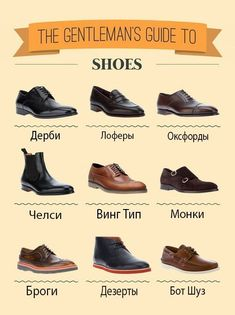 Let us know the type of shoes you have in your collection. Gentlemen's guide to shoes. For me brogues wing tip and desert shoe are a must. Sharp Dressed Man, Well Dressed Men, Style Masculin, La Mode Masculine, Herren Outfit, Gentleman Style, Gentleman Shoes, Dapper Gentleman, True Gentleman