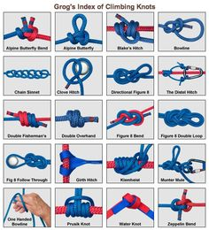 At KVC, we use the Figure 8 Follow Through! Simple but STRONG. Climbing Knots | How to Tie Climbing Knots | Animated Climbing Knots