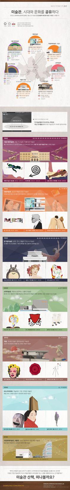[Infographic] 서울, 산책하기 좋은 미술관에 관한 인포그래픽