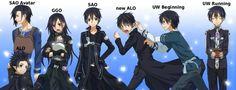 Sword Art Online' Season 3 Alicization (Underworld) Release Date ...
