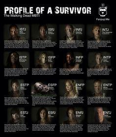 Walking Dead MBTI