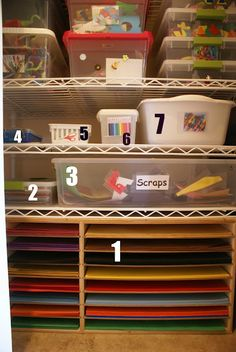 Homeschool Art storage and supplies suggestions