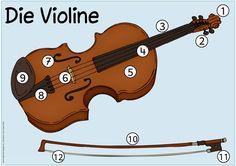 Tafelmaterial zur Violine (Instrumentenkunde)  In Musik beschäftigen wir uns gerade mit den Streichinstrumenten und ganz besonders mit der ...