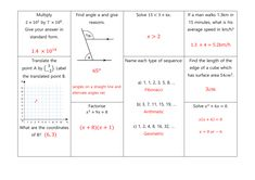 GCSE Non Calculator Revision Mats: Higher and Foundation Gcse Revision, Standard Form, Student Work, Grade 1, Calculator, Mathematics, Teaching Resources, Foundation, Math