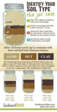 Mason Jar Soil Test  |  Determining what type of soil you have in your garden can be done with a glass jar with a lid, some water, and a sample of your soil. When soil particles separate you can see a mixture of the main soil types: sand, silt and clay. A #Toolsforyourvegetablegarden