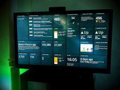 "Képtalálat a következőre: ""dashboard on tv in startup office"" Data Dashboard, Dashboard Design, Dashboard Template, Diy Electronics, Electronics Projects, Web Design, Graphic Design, Interface Design, User Interface"