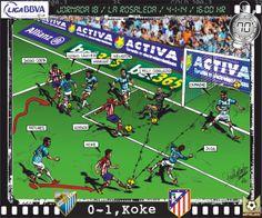 Málaga CF, 0 - Atlético de Madrid, 1 - Koke, 0-1, min.70'