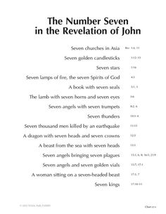 The Number Seven in the Revelation of John; Charting the New Testament - BYU Studies