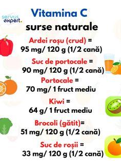 Ajută Vitamina C în infecția cu Coronavirus sau alte infecții severe? Yoga Fitness, Sport, Vitamin C, Deporte, Sports
