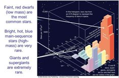 The Average Star | Science at Your Doorstep