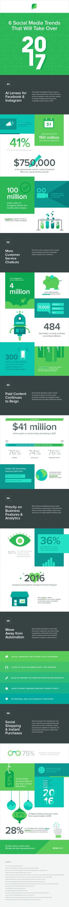 6 Social Media Trends That Will Change The Game In 2017 - infographic