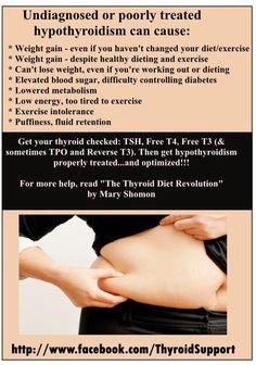 Mary Shomon: Thyroid Patient Advocate, Author