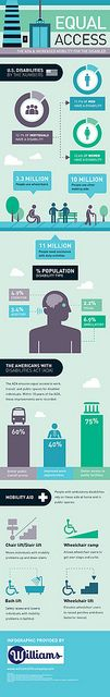 Equal Access The ADA and Increased Mobility for the Disabled by InfographixMIX, via Flickr