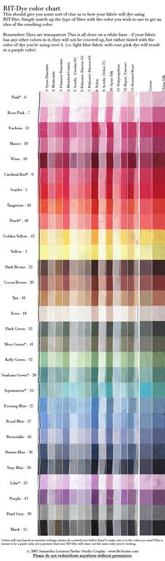 RIT Dye color chart - lists the different RIT colors and shows what that color dye will look like on various fabrics. Great guide!