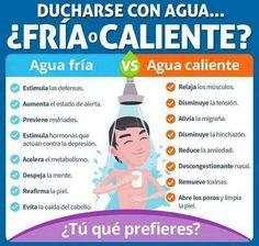 Ducha: ¿Agua fria o caliente? - Shower: hot or cold water?