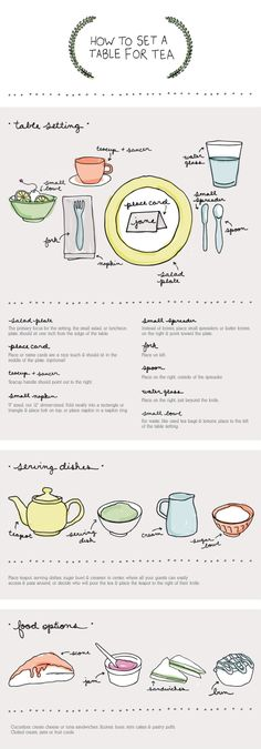 How to set a table for #tea!