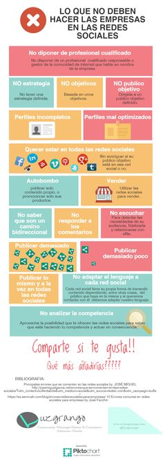 Hola: Una infografía sobreLo que no deben hacer las empresas en las Redes Sociales. Vía Un saludo