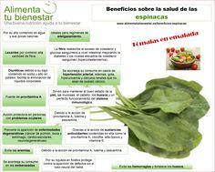 #Infografia Los beneficios de consumir #espinacas