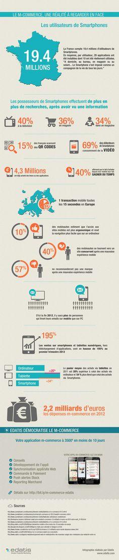 Les Chiffres du M-Commerce en 2012 en France | Edatis [Infographic]