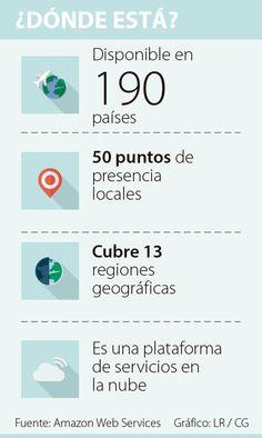 Amazon Web Services abrirá oficinas en Bogotá Ecommerce, Wedges, Offices, E Commerce