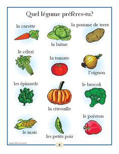 Second Story Press French Vegetables Poster $5.95/ voir aussi: http://c.deruy.ouvaton.org/exemples/moodle-scenarisationPedagogique/co/6Scenarisation_web.html