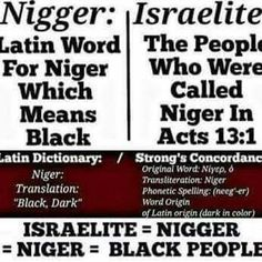 Please understand that this word was STOLEN and used for IGNORANT intent and HATRED by WHITES!!!!!! KNOW THE HISTORY OF!