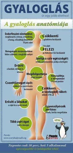 A gyaloglás fontosságaiba is bele nézhetsz. Itt van egy kép, amin találsz fontos információkat. Yoga Fitness, Health Fitness, Body Trainer, Alternative Therapies, Health Eating, Workout, Science And Nature, Herbal Remedies, Good To Know