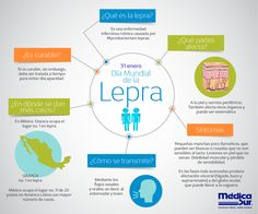 Aunque es una #enfermedad que no escuchamos con frecuencia, es importante conocer los síntomas de la #lepra.