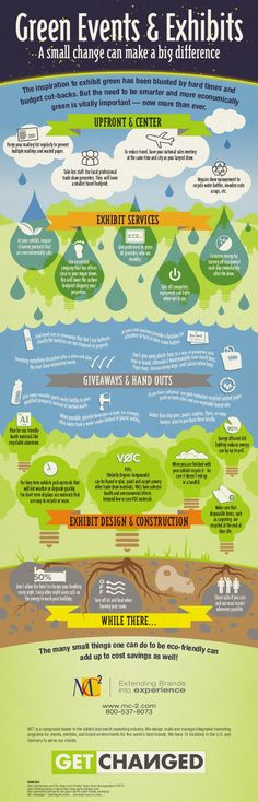 Take pride in turning your events and exhibits green with sustainable marketing. With our easy-to-use infographic, learn tips and tricks that can make a big difference in live experiences. Event Software, Event Website, Event Marketing, Green Marketing, Small Changes, Event Management, Go Green, Corporate Events, Event Planning