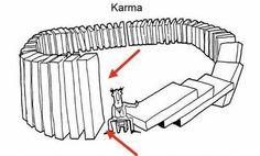 Tag 440 - Erfolgreiche vergangenen Leben, gutes Karma