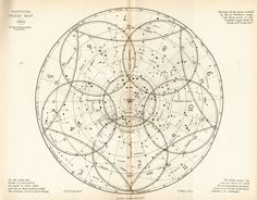 1880 BEAUTIFUL Antique toned Vintage Star Chart NORTHERN STARS rare antique…