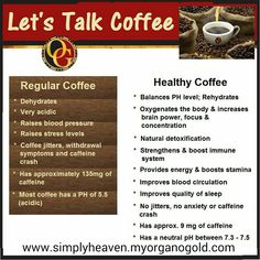 The sifference between reg coffee and OG organic coffee Coffee Jitters, Sleep Apnoea, Raise Blood Pressure, Withdrawal Symptoms, Boost Immune System, Natural Detox, Stress, Let It Be, Healthy