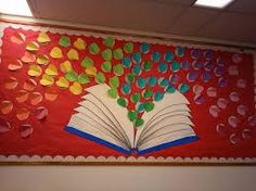 Image result for which direction book bulletin board