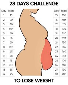 Weight Loss Motivation Fitness Motivation Weight Loss Tips Juice Fast Fitness Diet Health Fitness Workout Challenge 30 Day Plank Challenge Workout Ideas Loose Weight, How To Lose Weight Fast, Lose Fat, Fitness Diet, Health Fitness, Health Club, Fitness Motivation, Types Of Belly Fat, 28 Day Challenge