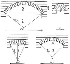 arches with dimensions/measurements