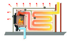 Furnace Heater, Rocket Mass Heater, Stoves, Person Sitting, Home Ideas, Winter